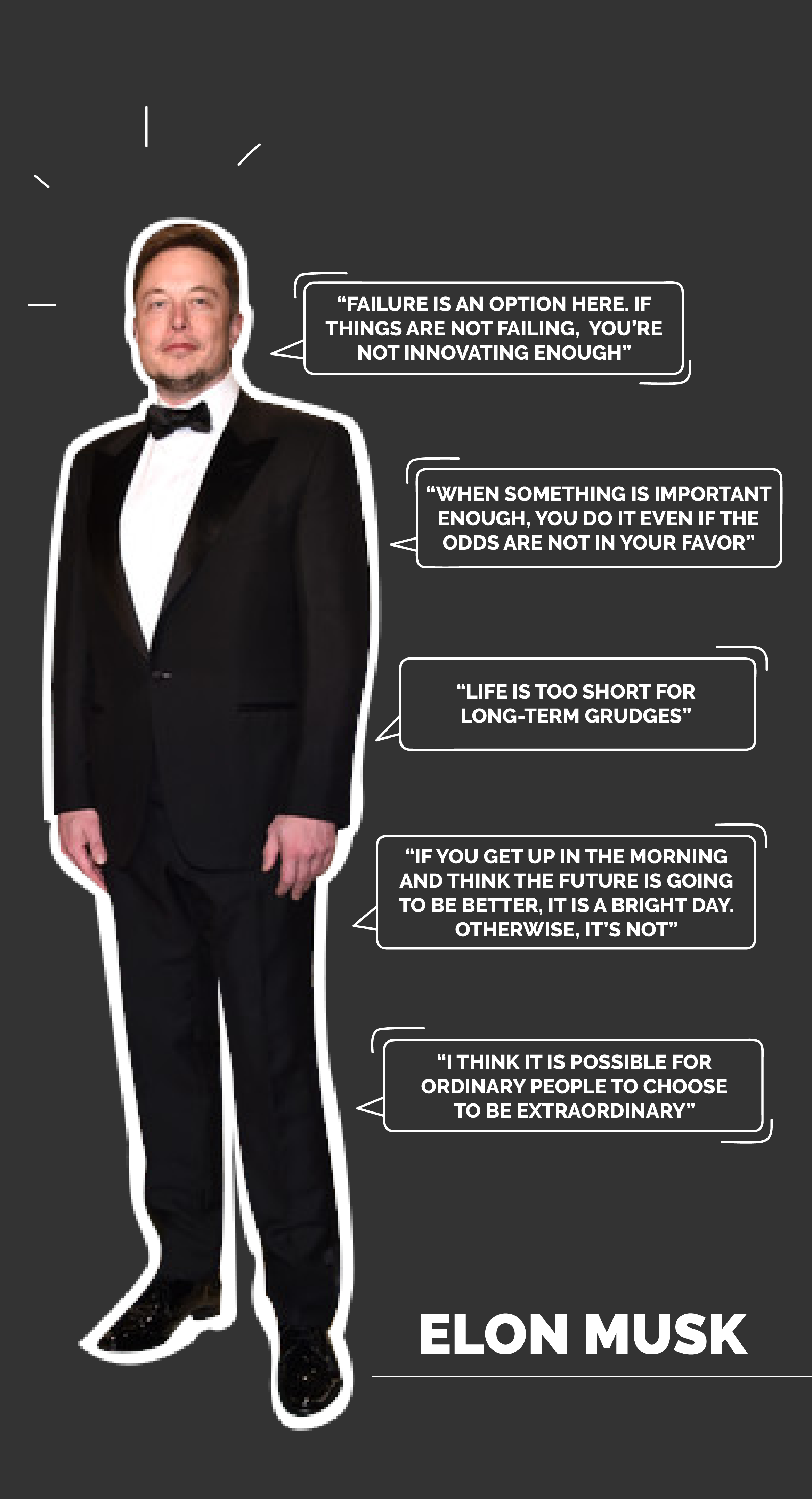 10 interesting things about Elon Musk that you probably didn't know!
